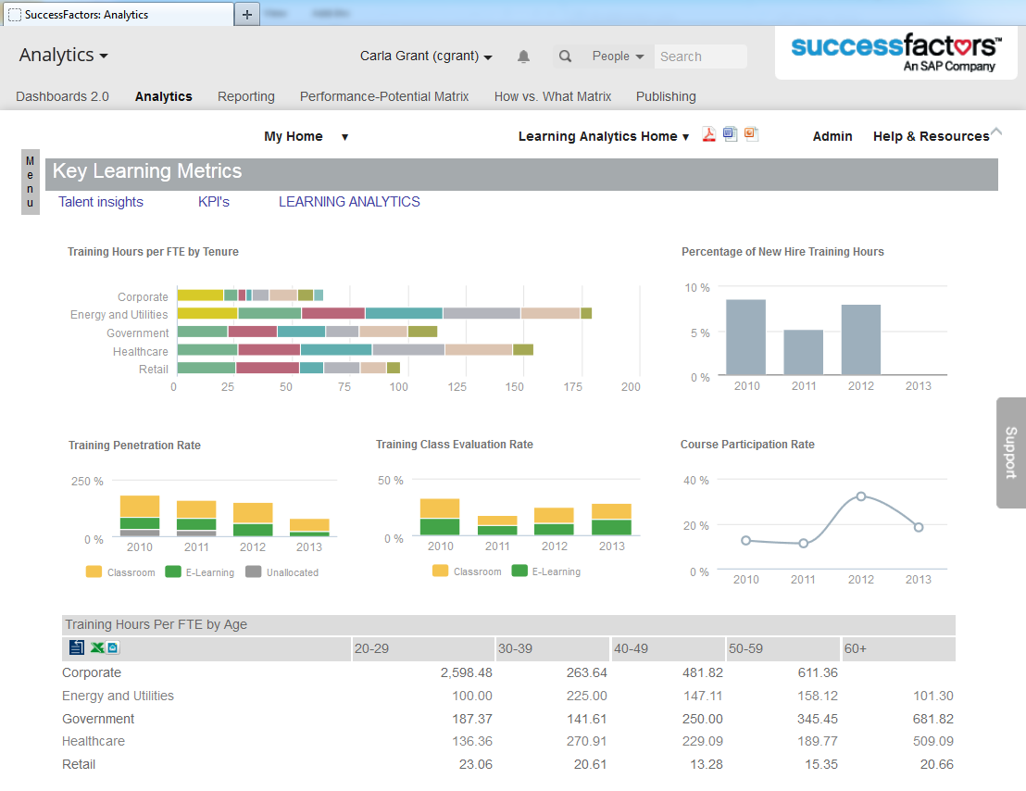 SuccessFactors Learning, la plataforma de capacitación de SAP 12
