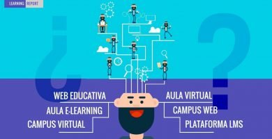 aula-virtual-campus-learning.report
